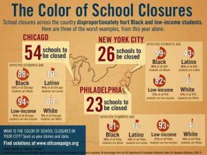 School Closures A Crisis