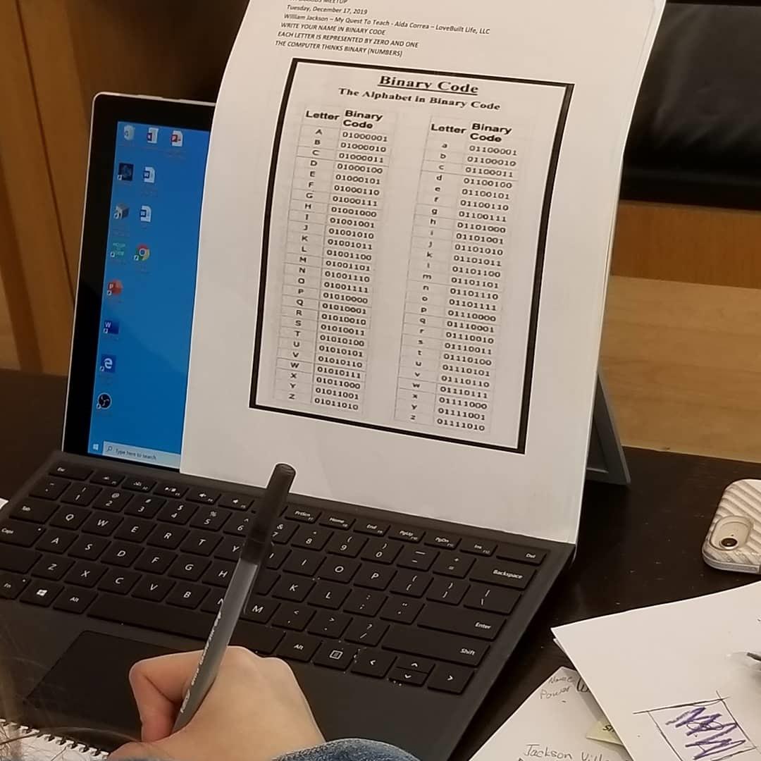 Learning Binary Coding